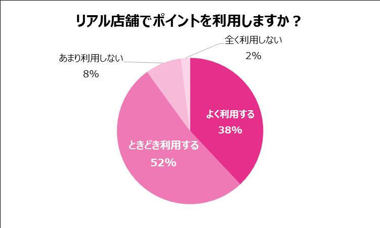 節約(グラフ)4