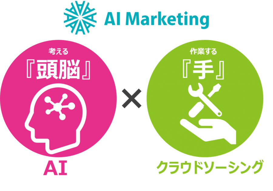 ai_marketing